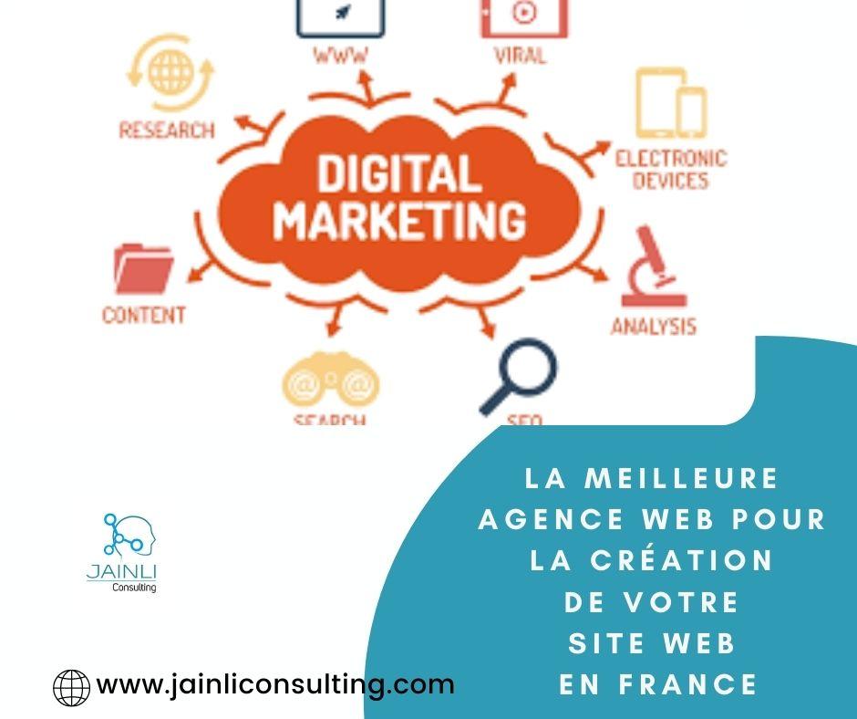 image présentant les fonctionnalités du marketing digital