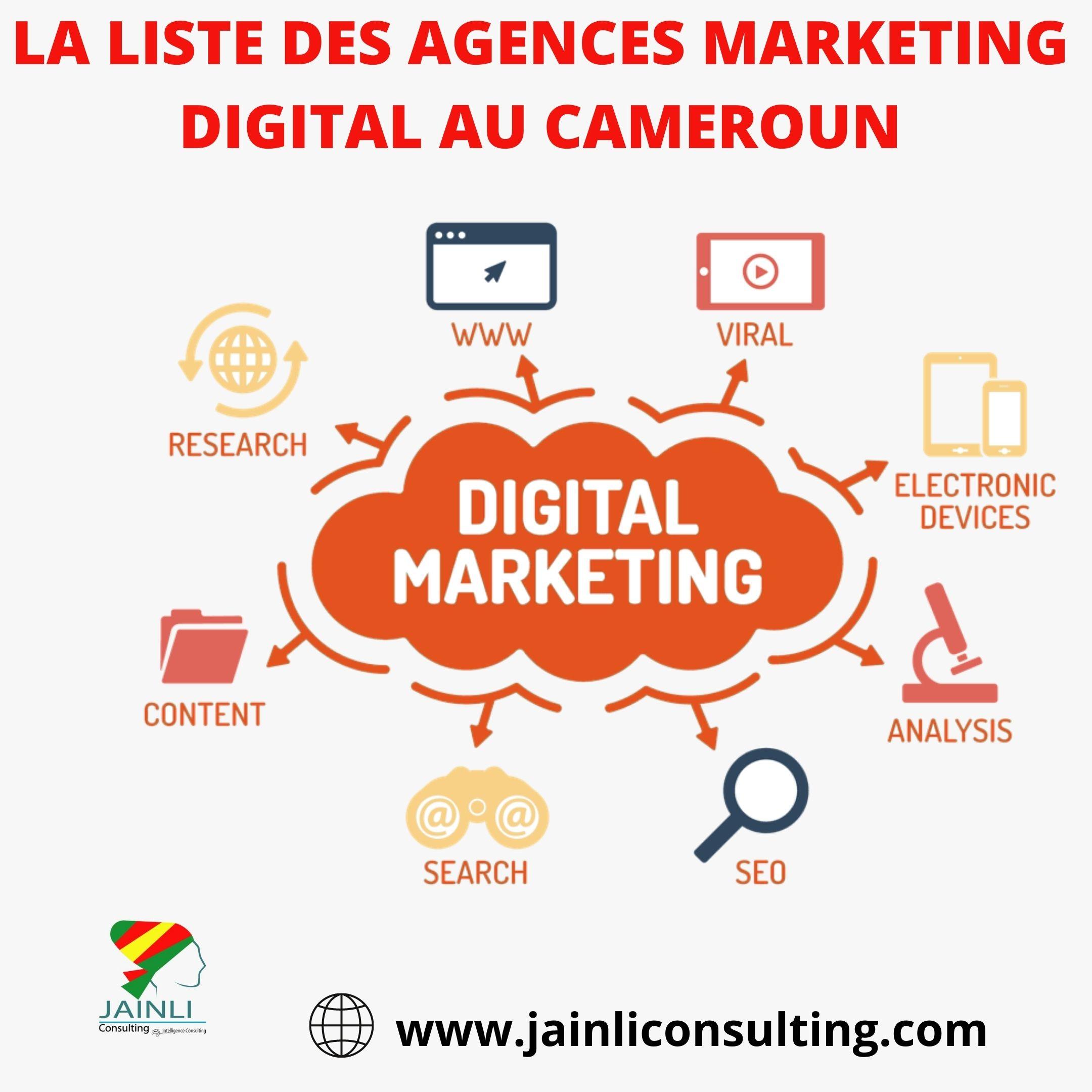 image présentant des fonctionnalités du marketing digital